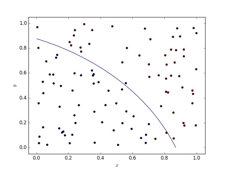 Random forest vs SVM – The Kernel Trip
